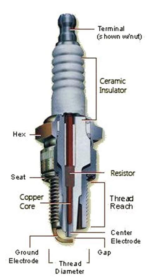engine anatomy   spark plug turbo dodge forums turbo dodge forum  turbo mopars