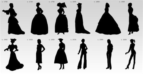 the evolution of women s hairstyles since 1900 1900 s to 2014 fashion timeline timetoast timelines