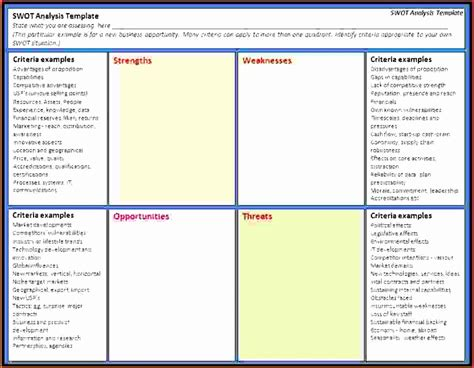 10 Excel Database Templates Free Download Exceltemplates Exceltemplates Docs Database Template