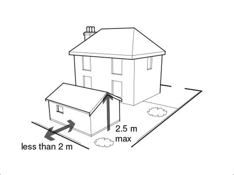 garden shed planning permission lean  storage shed