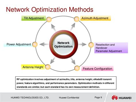 lte optimization engineering handbook books hw lte rf optimization guide