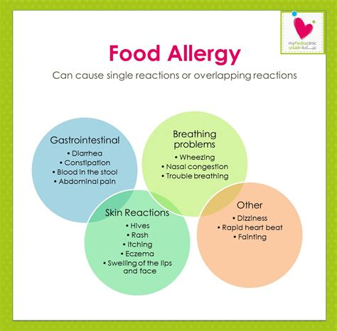 Signs Of Food Allergy Detox by When Can You Give Your Baby Allergenic Foods Such As Fish