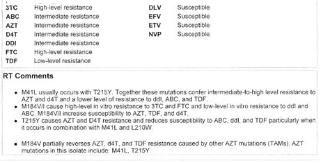 appendix 9 exles of resistance test reports