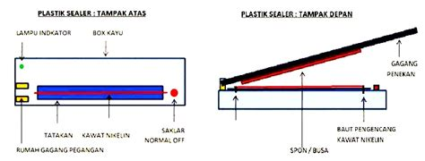 Alat Pres Plastik cara membuat alat pres plastik manual sendiri