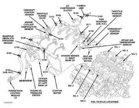 2000 dodge intrepid brake line diagram pictures to pin on