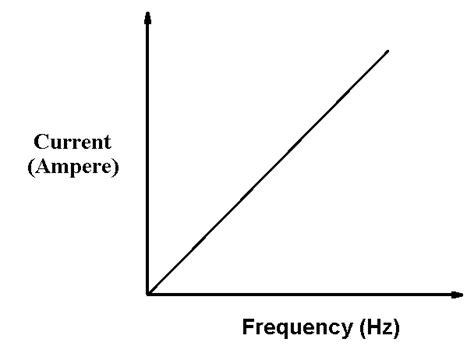 capacitive reactance sle problems capacitive reactance problems 28 images capacitive reactance electronics tutorial antenna