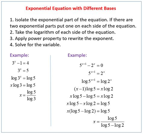 Solving Exponential Equations Using Logarithms Worksheet by Solving Exponential Equations With Different Bases