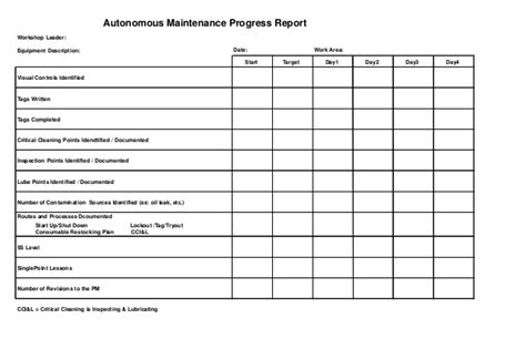 machine breakdown report sle conference presentation farinas maintenance 2011