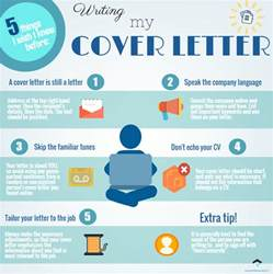 Infographic Cover Letter by 5 Things I Wish I Knew Before Writing My Cover Letter