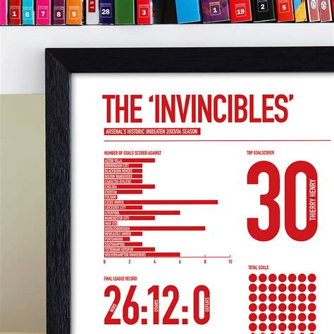 arsenal invincible season table arsenal invincibles by the beautiful game