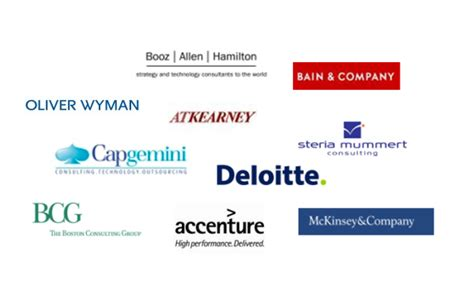 Top Mba Programs For Consulting by Cpa Qualifying Journey
