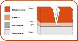 Etiketten Werk by Skm Etikettenwerk Gmbh Selbstklebeetiketten Etiketten
