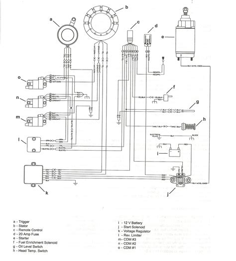 mercury  hp   bass pro