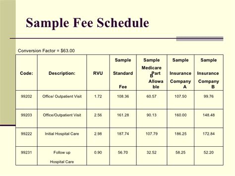 fee schedule template visitation schedule sle images