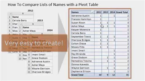 pivot table from sheets excel 2013 excel 2013