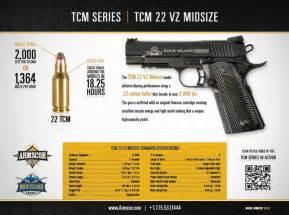Tcm ammunition http www guns com 2013 05 02 armscor rock island