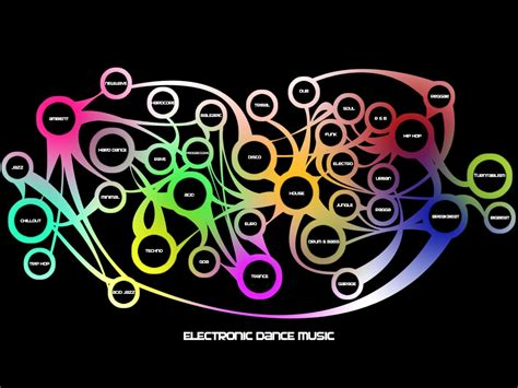 exles of house music the music electronic dance music