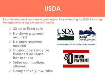 usda property eligibilty the pennsylvania mortgage report kentucky usda rural housing loans kentucky usda rural