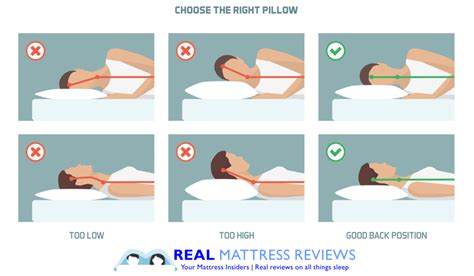 what is the best bed pillow to buy what is the best pillow l how to buy pillows