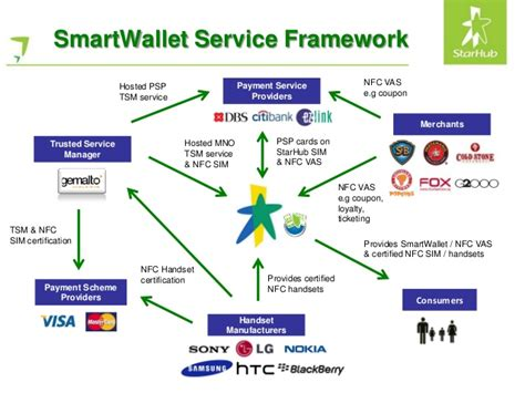 mobile payment service provider 121010 mobile banking payments for emerging asia summit