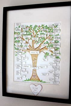 geneology on pinterest genealogy family tree templates