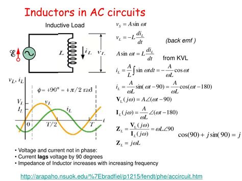 inductor circuit laws ppt announcements powerpoint presentation id 622854