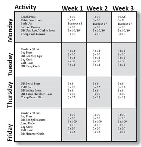 the 4 day workout news