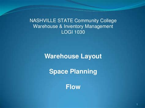 warehouse layout slideshare warehouselayout