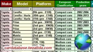 List Of Models With Pictures Car Database Make Model Specifications In Excel