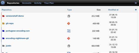 git tutorial for mercurial users versionshelf private git subversion and mercurial