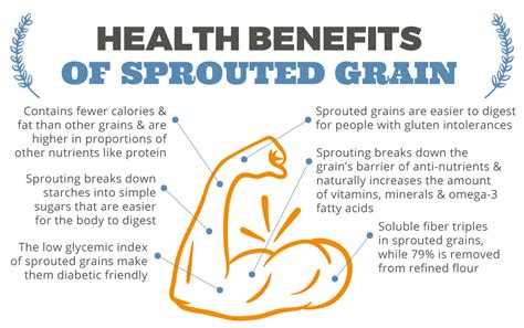 3 benefits of consuming whole grains sprouted grain bread nutrition