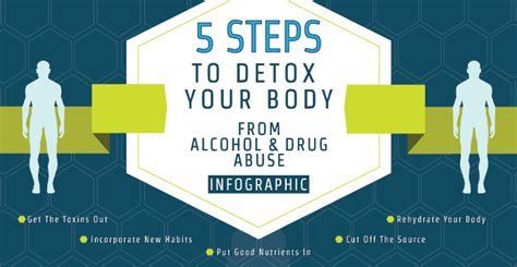 How To Detox Your From Drugs In A Week by Mesterolone Growth Yahoo Dianabol 40 Mg Dosage