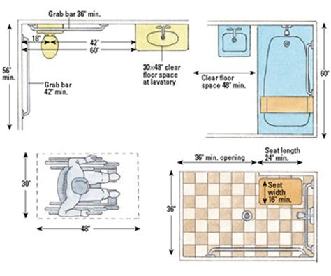 Disabled Bathroom Specs by Ada Bathroom Specifications 187 Bathroom Design Ideas