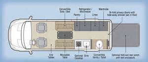 Rv Floor Plans floor plan trends home design images on expandable rv floor plans