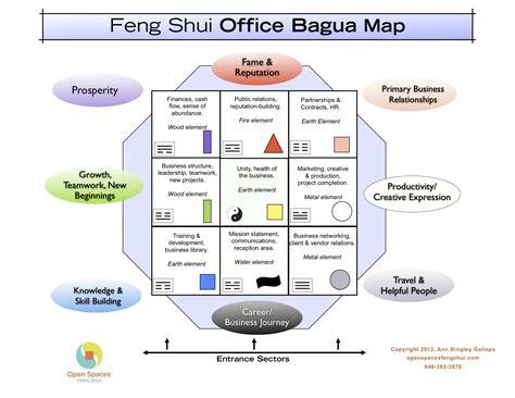 feng shui office bagua map   open spaces feng shui