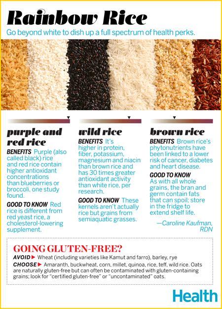 black rice calories black rice nutrition