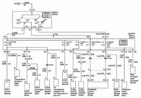 t6500 wiring diagram monte carlo wiring diagram wiring diagram elsalvadorla 2001 monte carlo wiring diagram 88 monte carlo wiring diagram in 2002 chevrolet monte carlo