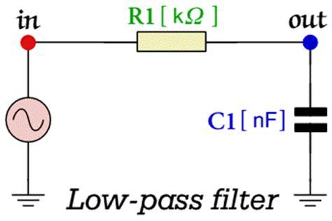 high pass filter lab experiment low pass filter java experiment