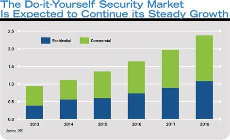 state of the market surveillance 2016 2016 02 01