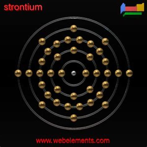 how many protons are in strontium slaton hs chemistry talkmitt johnny peralez stronium sr