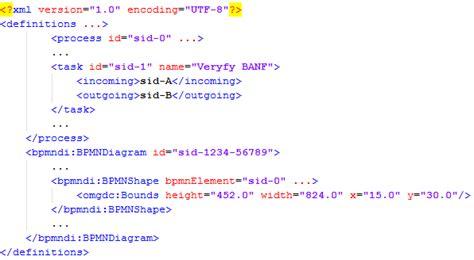 generate bpmn diagram from xml importing bpmn 2 0 xml diagrams user manual 11 16 0
