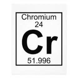 periodic table of elements letterhead custom periodic