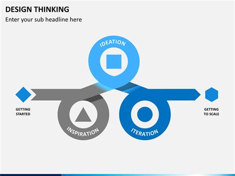design thinking slideshare design thinking powerpoint template sketchbubble