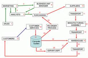 ge security wiring diagram ge wiring diagram free