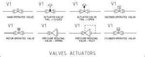solenoid valve symbols from connexion developments ltd