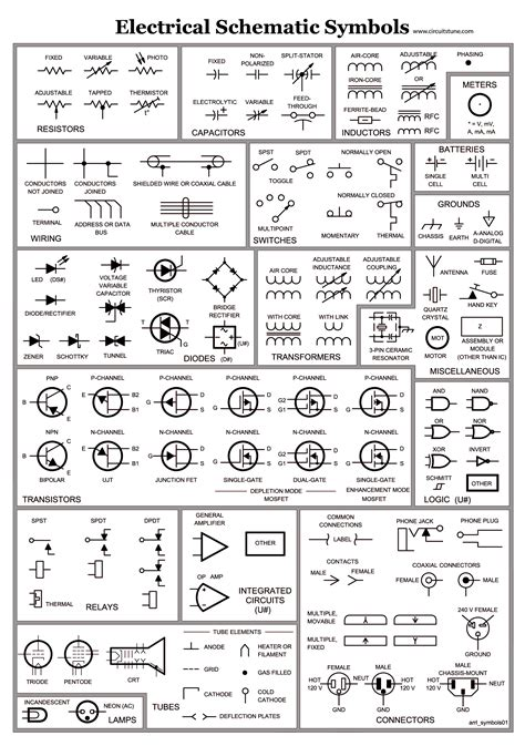 electrical wiring diagram symbols pdf electrical schematic symbols circuitstune