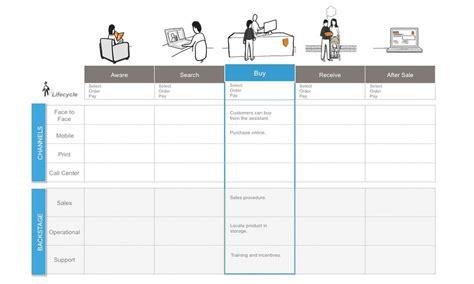 Service Blueprints Liveworkstudio Service Blueprint Template Free
