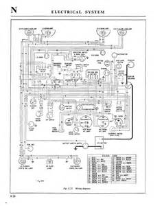 74 mgb wire harness 74 get free image about wiring diagram