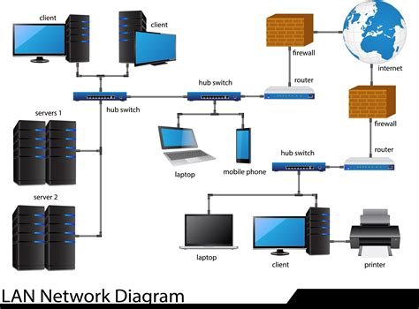 lan layout software williams electric co