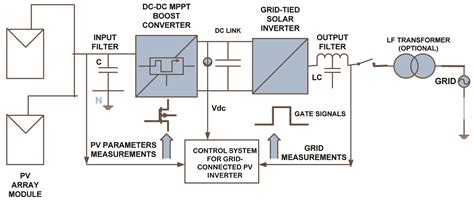 5kw inverter circuit diagram 5kw free engine image for